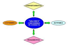 «Claves para la gestión de firmas y despachos profesionales»  (8)