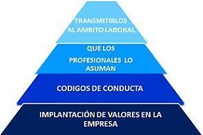 «Claves para la gestión de firmas y despachos profesionales»  (10)