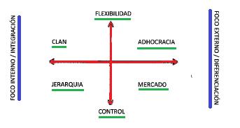 «Claves para la gestión de firmas y despachos profesionales»  (13)