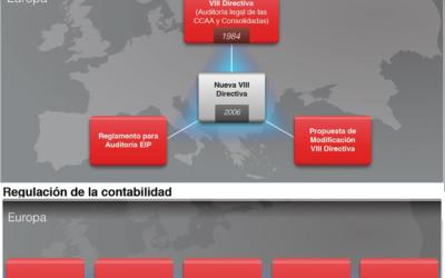 «Las nuevas directivas europeas de Contabilidad y Auditoría».