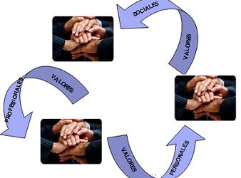 «Claves para la gestión de firmas y despachos profesionales»  (9)