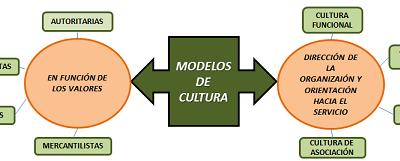 «Claves para la gestión de firmas y despachos profesionales»  (12)